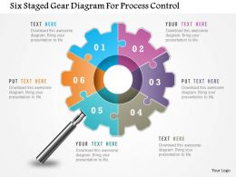 Six Staged Gear Diagram For Process Control Powerpoint Template
