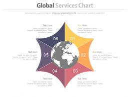 Six Staged Global Services Chart Flat Powerpoint Design
