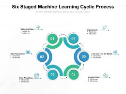Six Staged Machine Learning Cyclic Process