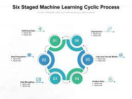 Six Staged Machine Learning Cyclic Process