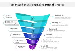 Six Staged Marketing Sales Funnel Process