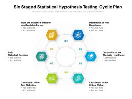 Six Staged Statistical Hypothesis Testing Cyclic Plan