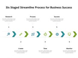 Six Staged Streamline Process For Business Success