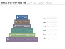 Six Staged Tags For Financial Data Representation Powerpoint Slides