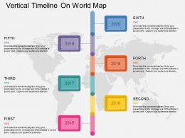 Six Staged Vertical Timeline On World Map Ppt Presentation Slides