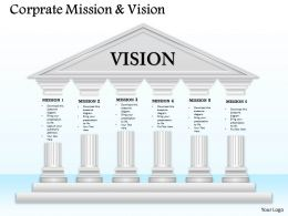 Six Staged Vision Diagram 0214