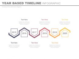 Six Staged Year Based Timeline Infographics For Business Powerpoint Slides