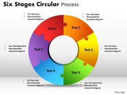 Six Stages Circular Process
