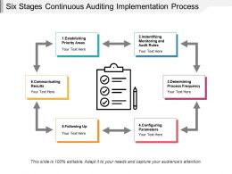 Six Stages Continuous Auditing Implementation Process