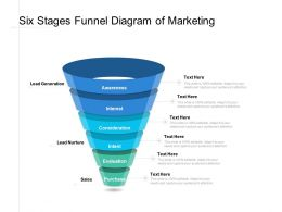 Six Stages Funnel Diagram Of Marketing
