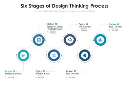 Six Stages Of Design Thinking Process