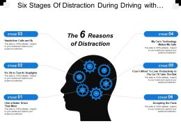 Six Stages Of Distraction During Driving With Brain And Levers