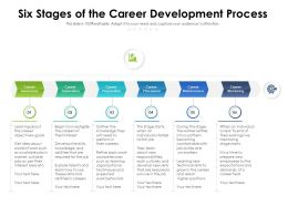 Six Stages Of The Career Development Process