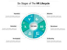 Six Stages Of The HR Lifecycle