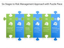 Six Stages To Risk Management Approach With Puzzle Piece