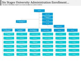 Six Stages University Administration Enrollment Services Org Chart