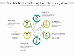 Six Stakeholders Affecting Innovation Ecosystem