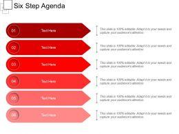 Six Step Agenda