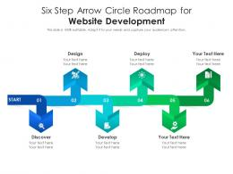 Six Step Arrow Circle Roadmap For Website Development