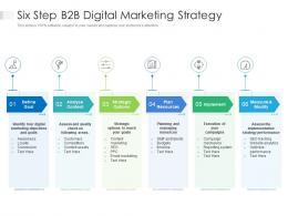 Six Step B2B Digital Marketing Strategy
