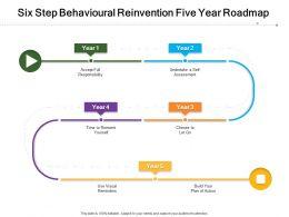 Six Step Behavioural Reinvention Five Year Roadmap