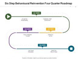 Six Step Behavioural Reinvention Four Quarter Roadmap