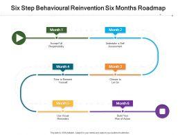 Six Step Behavioural Reinvention Six Months Roadmap