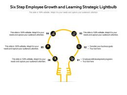Six Step Employee Growth And Learning Strategic Lightbulb