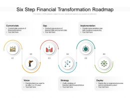 Six Step Financial Transformation Roadmap