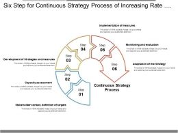 Six Step For Continuous Strategy Process Of Increasing Rate Of Production