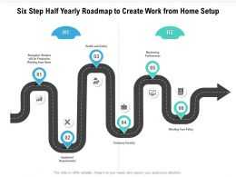 Six Step Half Yearly Roadmap To Create Work From Home Setup