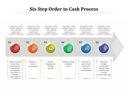 Six Step Order To Cash Process