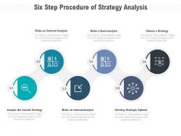 Six Step Procedure Of Strategy Analysis