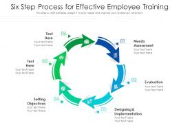 Six Step Process For Effective Employee Training