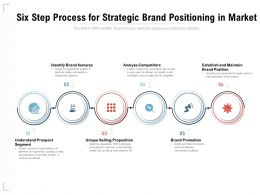 Six Step Process For Strategic Brand Positioning In Market
