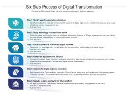 Six Step Process Of Digital Transformation