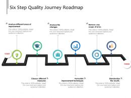 Six Step Quality Journey Roadmap