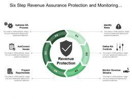 Six Step Revenue Assurance Protection And Monitoring Streams