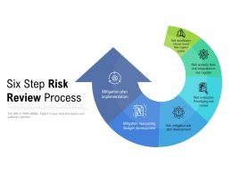 Six Step Risk Review Process