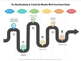 Six Step Roadmap To Create Six Months Work From Home Setup