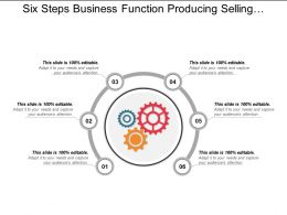 Six Steps Business Function Producing Selling Supporting Development Internal