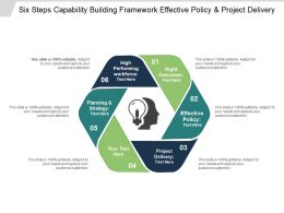 Six Steps Capability Building Framework Effective Policy And Project Delivery