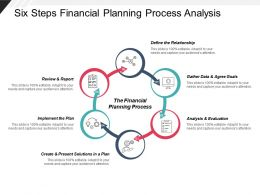 Six Steps Financial Planning Process Analysis