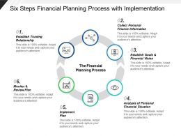 Six Steps Financial Planning Process With Implementation
