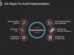 Six Steps For Audit Implementation Ppt Samples Download