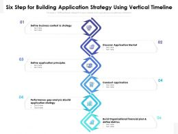 Six Steps For Building Application Strategy Using Vertical Timeline