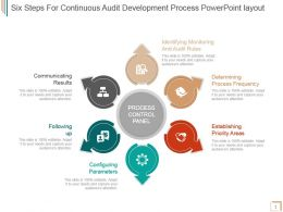 Six Steps For Continuous Audit Development Process Powerpoint Layout