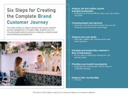 Six Steps For Creating The Complete Brand Customer Journey
