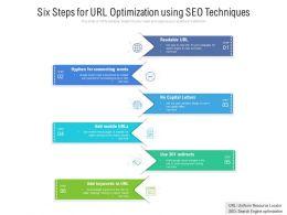 Six Steps For URL Optimization Using SEO Techniques