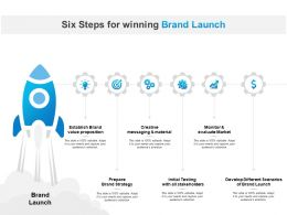 Six Steps For Winning Brand Launch